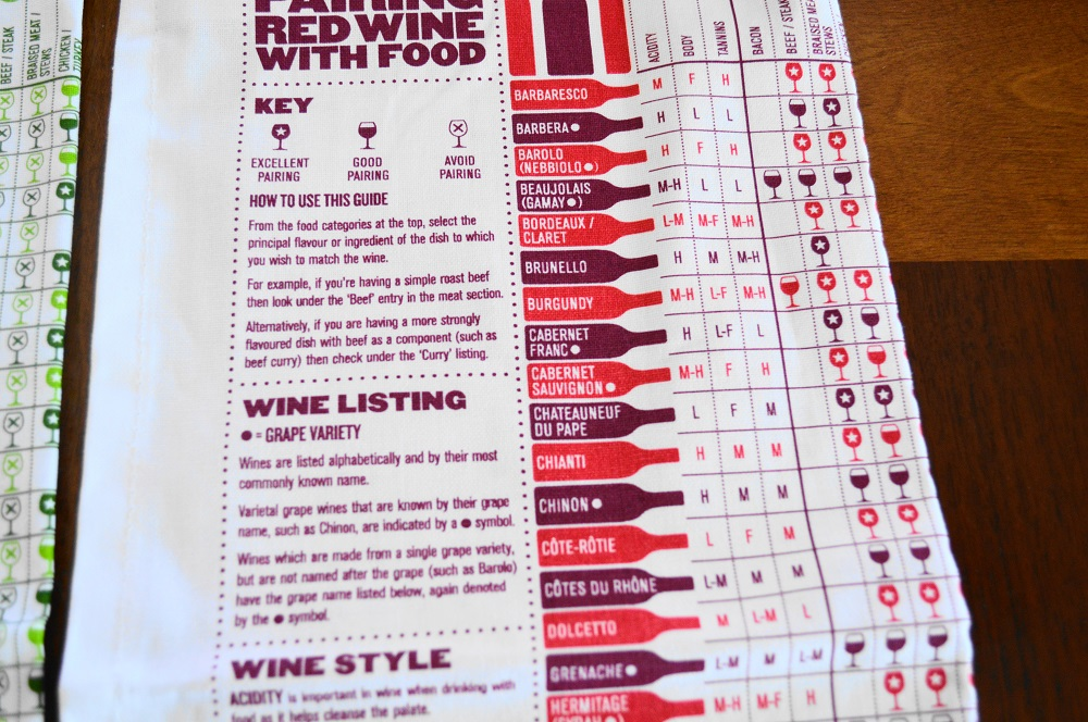 If you're like me, you can almost have an anxiety attack over what wines to pair with whatever you are serving. When I saw these towels, I had to have them. They're fun and informative at the same time!